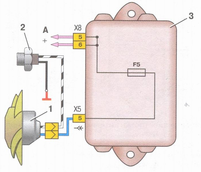 9.39 ) вентилятора системы
